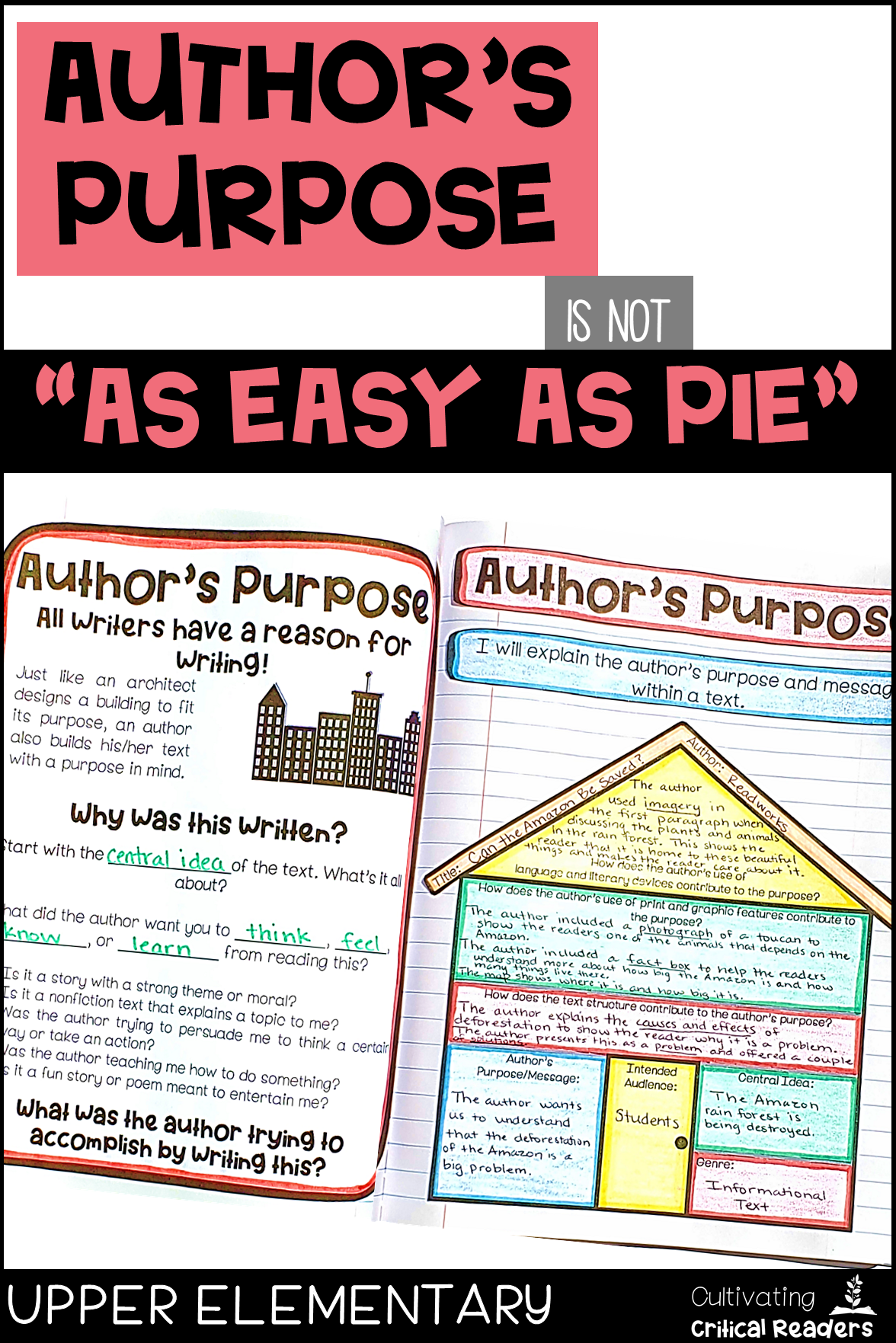 author's-purpose-is-not-as-easy-as-pie