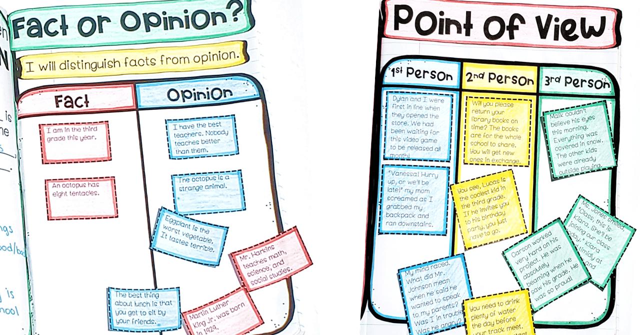 examples of sorting activities-min