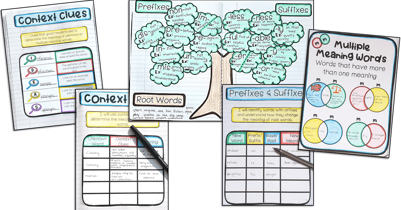 Vocabulary and Context Clues Interactive Notebook Cultivating Critical Readers.png