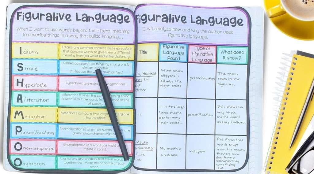 figurative-language-interactive-notebook