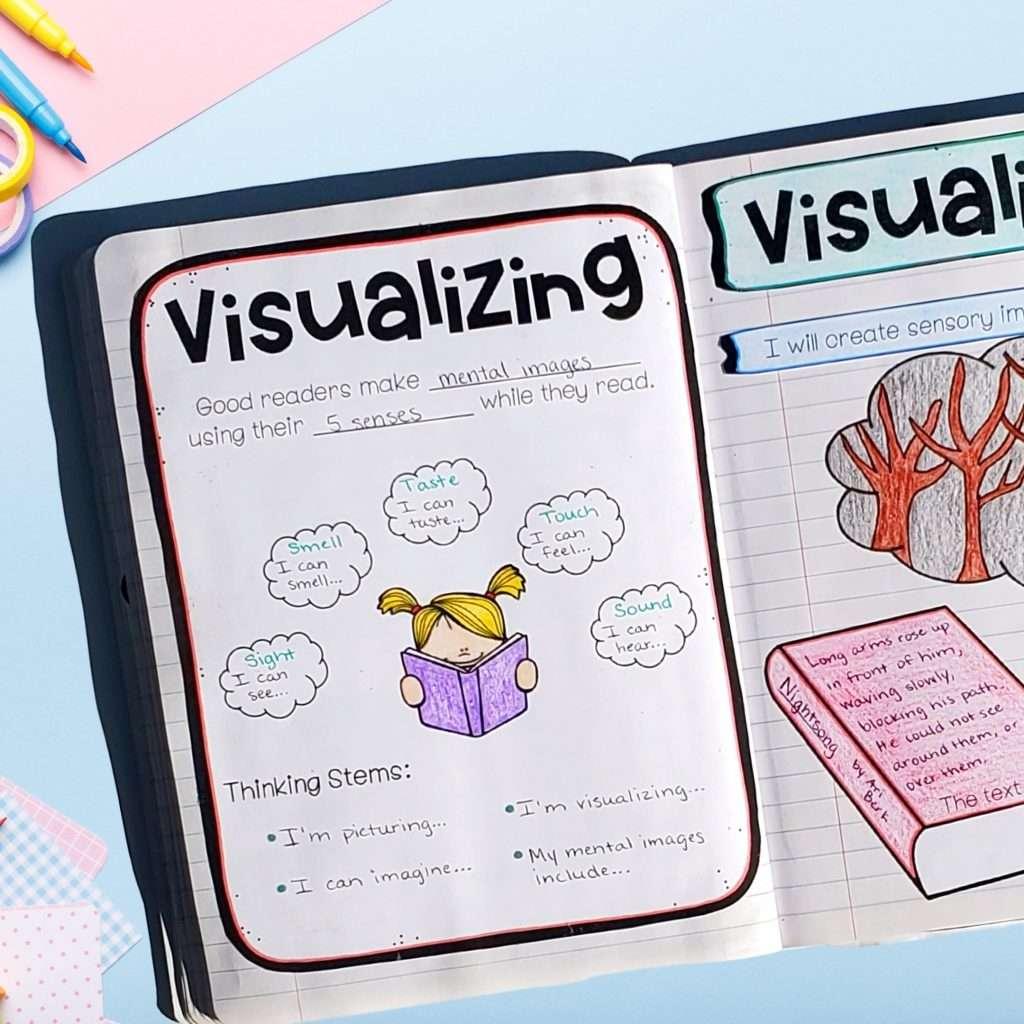 visualizing-third-grade-anchor-chart